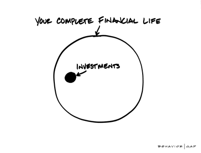 Your Financial Life Diagram